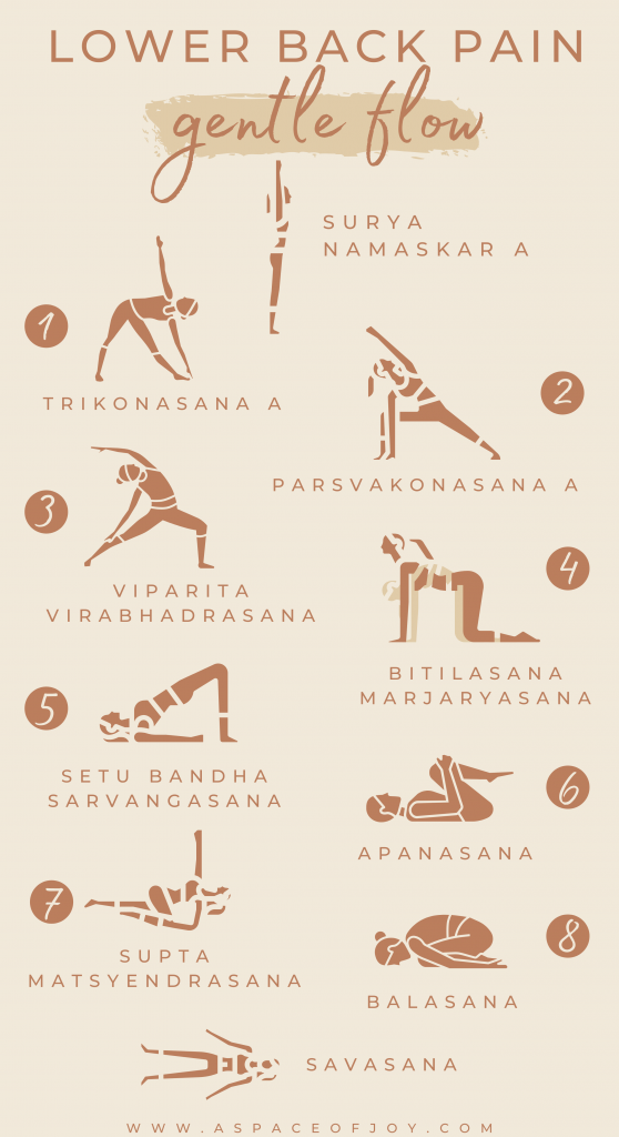 yoga for lower back pain and hips